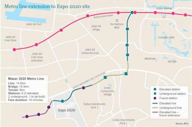 Uitbreiding Dubai metro